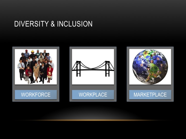 Defining Diversity & Inclusion